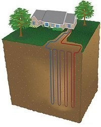 Geothermal Cost Benefits Home